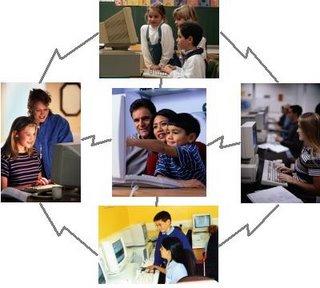 Cuales cambios institucionales en su sitio de trabajo sugeriria usted para facilitar el desarrollo de las comunidades virtuales de aprendizaje?